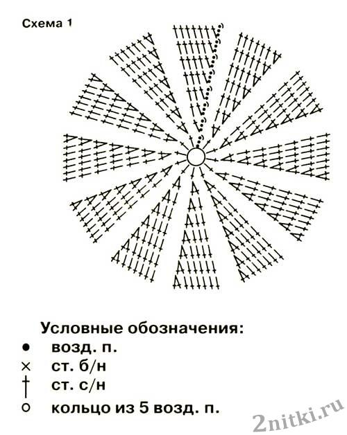 shema-shapochki