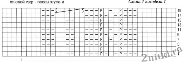 Shema-1-svitera