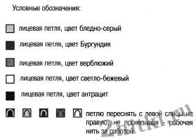 Uslovny`e-oboznacheniya1