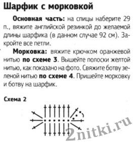 vasanaja-shapochka-detskaja3