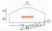 shapki1