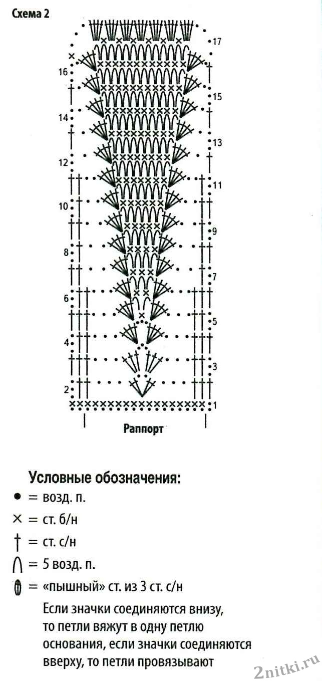 1376658263_azhurnaja-jubka-sxema-3
