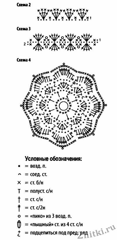 1412866992_top-krjuchkom-sxema-2