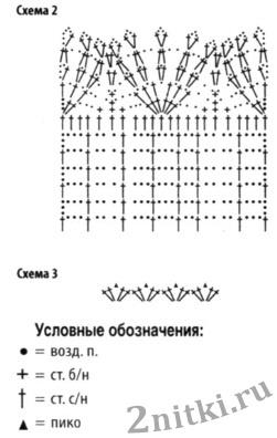 ajur-ubka2