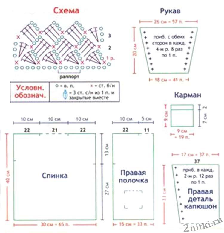 zelenyj_detskij_zhaket_krjuchkom-shema