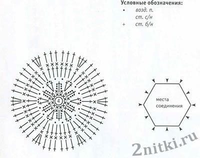 1415121297_abazhur-krjuchkom-sxema