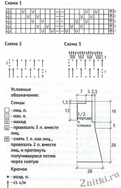 1417369214_plate-s-lentochkami-sxema