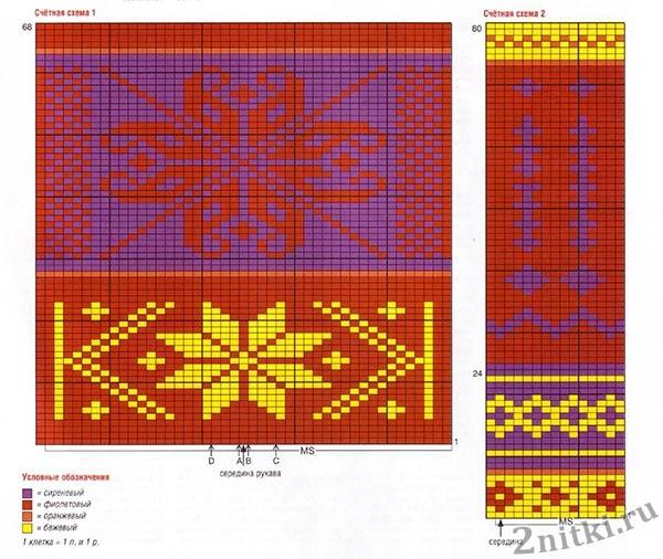 Muzhskoy-pulover-s-norvezhskim-uzorom-spitsami-shema