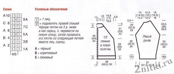 Muzhskoy-pulover-s-norvezhskim-uzorom-spitsami-vyikroyka