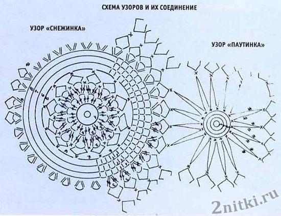 salfetka-s-uzorom-quotsnezhinkaquot_132