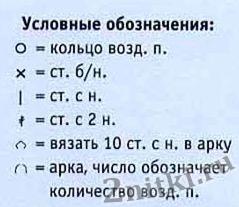 salfetka-s-uzorom-quotsnezhinkaquot_1831