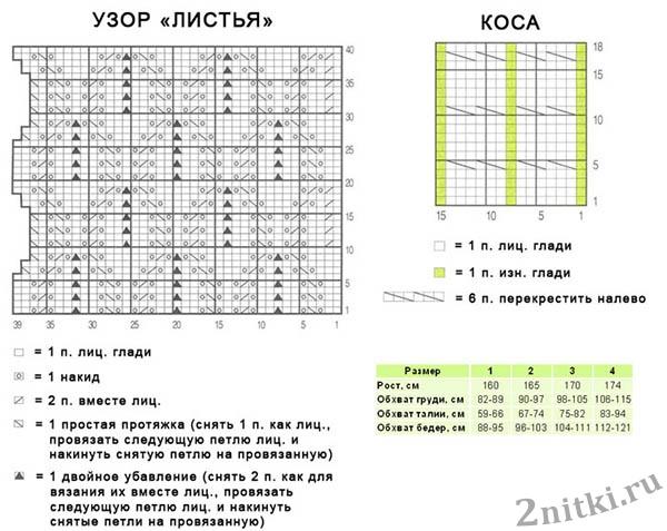 vyazanaya_tunika_shema_uzora