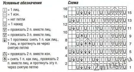 oranzhevaya-bezrukavka_1
