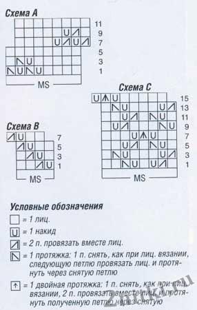 polosatye-getry-spicami_1