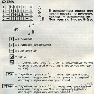 ajurnii-dorogki-s-kosami1