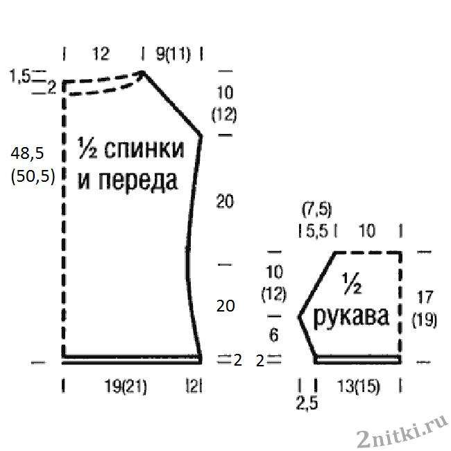 koftochka-spicami-2